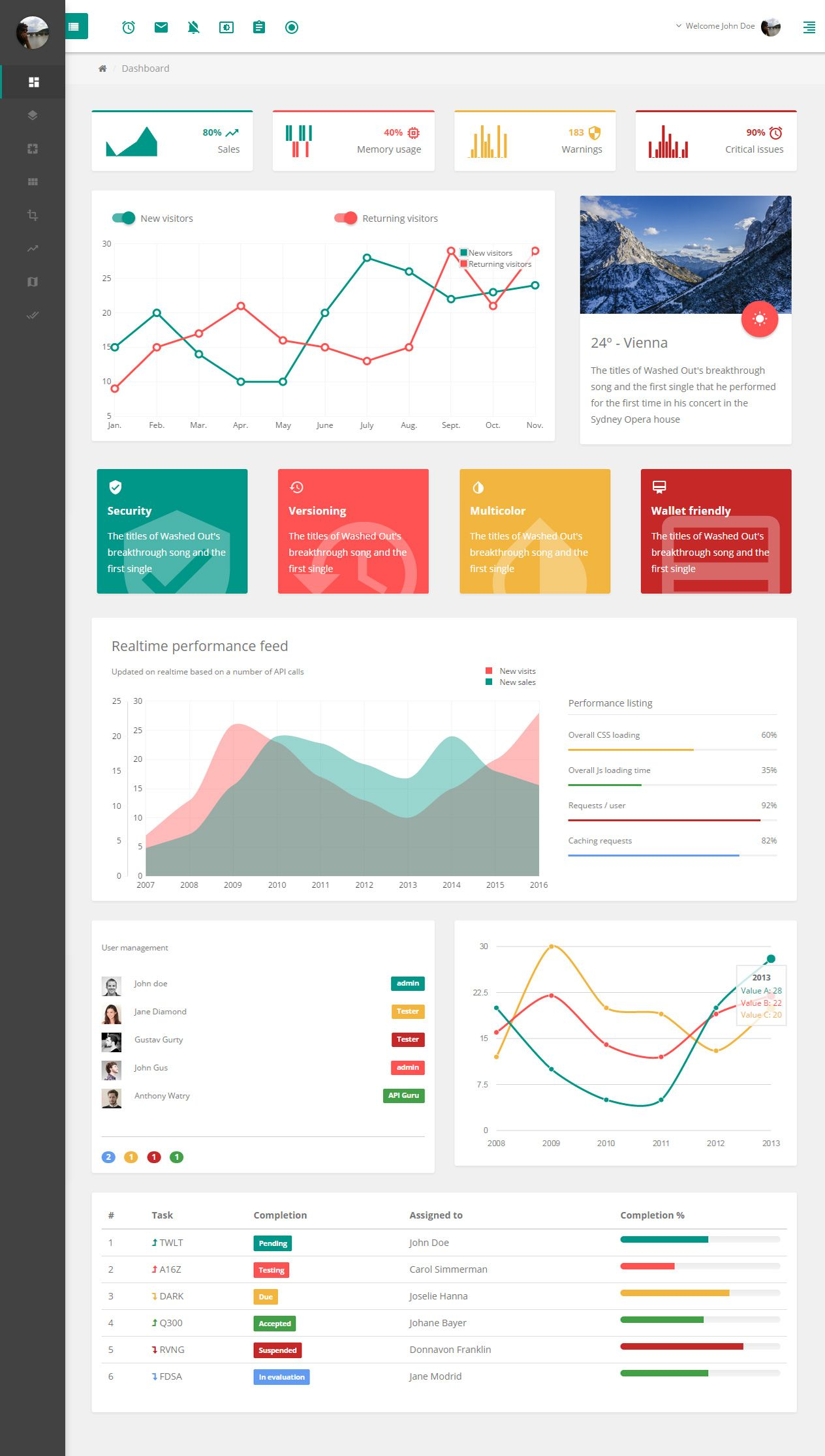 Adminio is premium responsive retina admin dashboard html5 template material design bootstrap for Html5 dashboard template