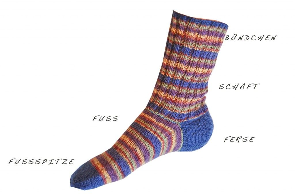 Photo of ▷ How can I just knit socks? (Instructions in 7 steps)