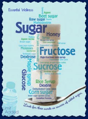 Private Site Sugar Detox Nutrition Nutrition Poster