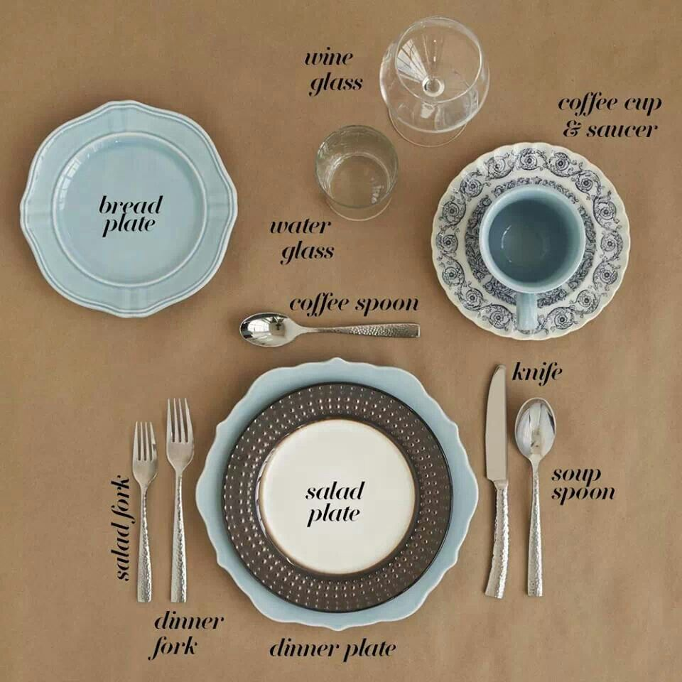 How to set a semi-formal dinner table setting. (Dessert fork goes under coffee spoon prongs facing tip of the knife) & How to set a semi-formal dinner table setting. (Dessert fork goes ...