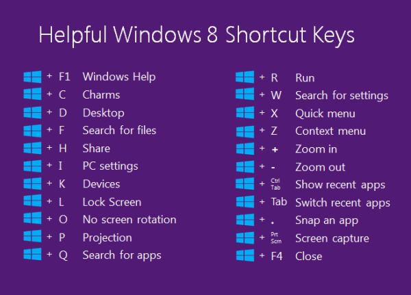 get windows 8 key from laptop