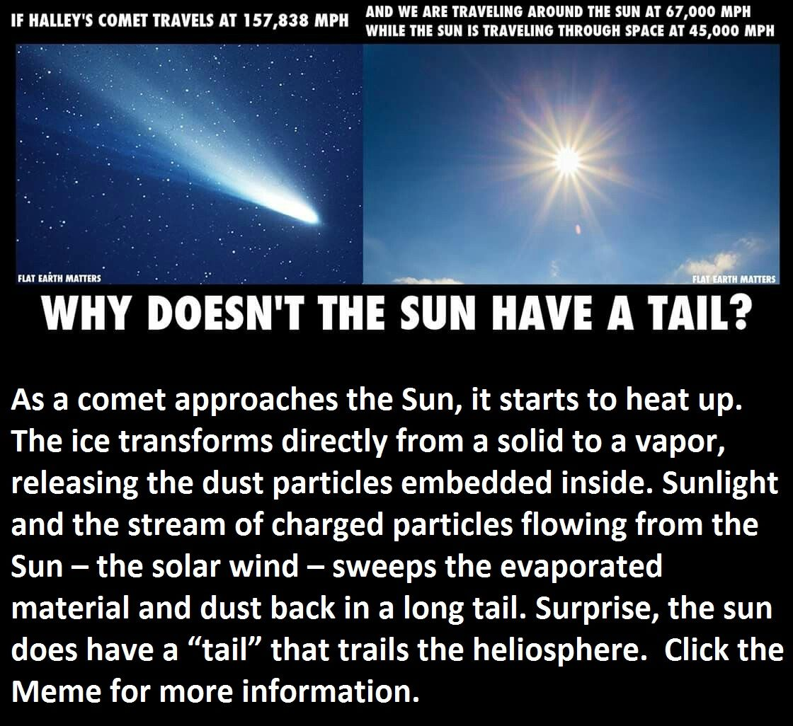 As a comet approaches the Sun, it starts to heat up. The ...