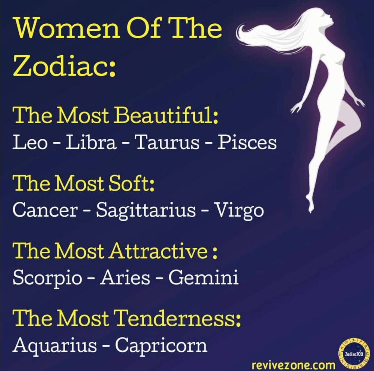Sign zodiac physically most attractive The 5