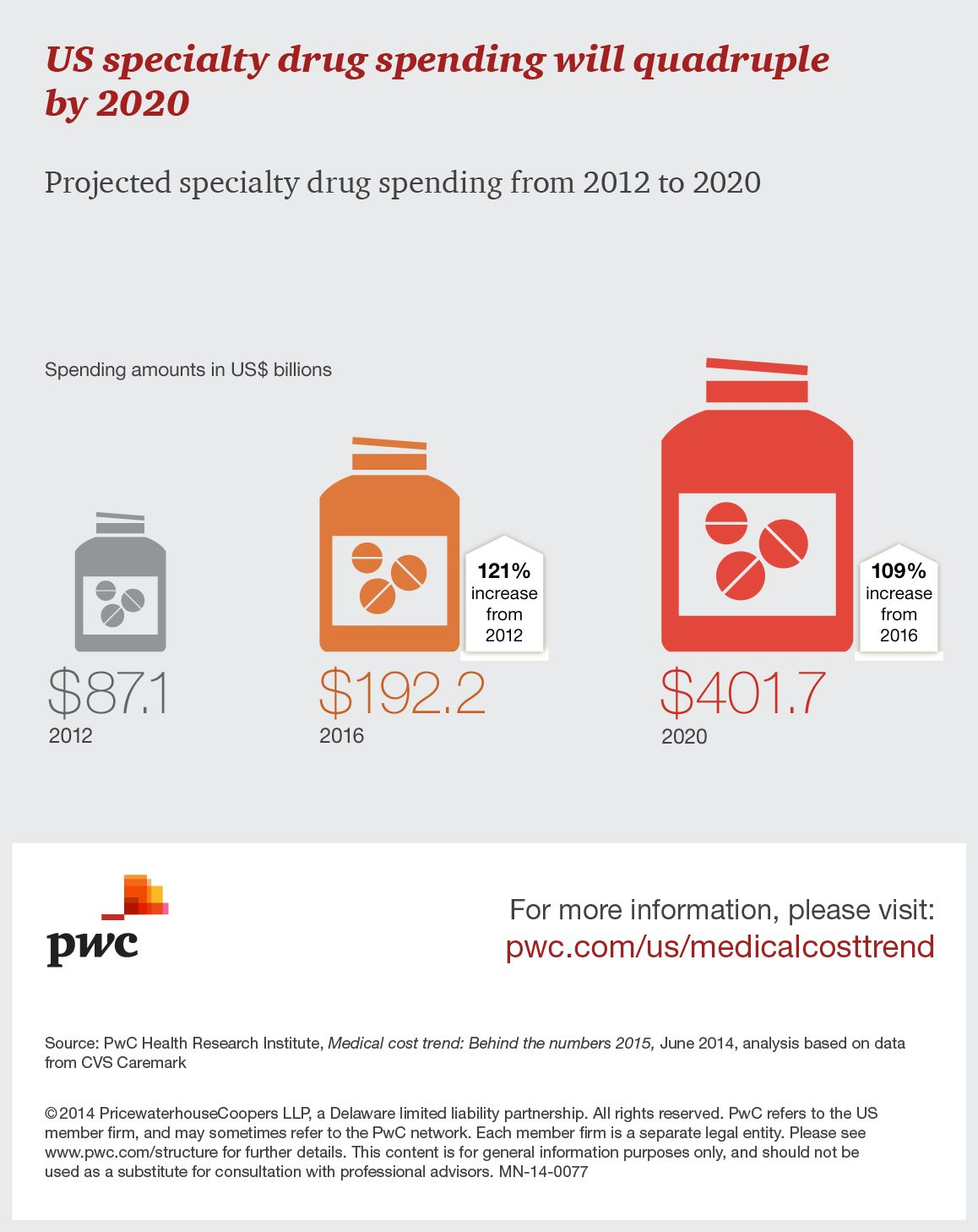 Infographics infographic health research infographic map
