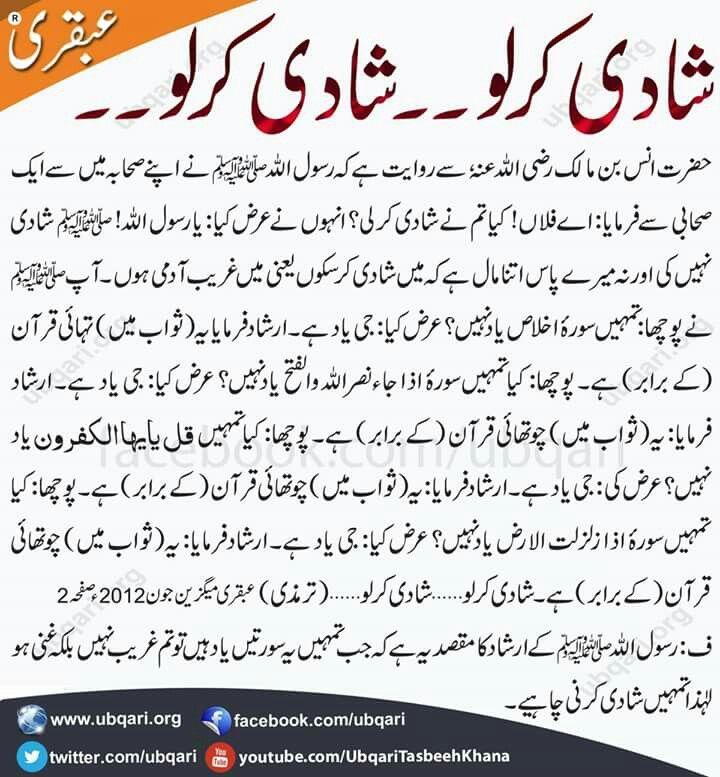 Pin by Aqsa Ali on Wazaif,Dua   !!! | Islamic qoutes