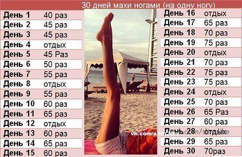 таблица упражнений для похудения