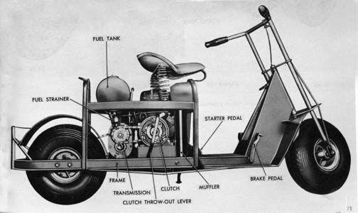 cushman model 53 airborne scooter image from tm 9 8000. Black Bedroom Furniture Sets. Home Design Ideas
