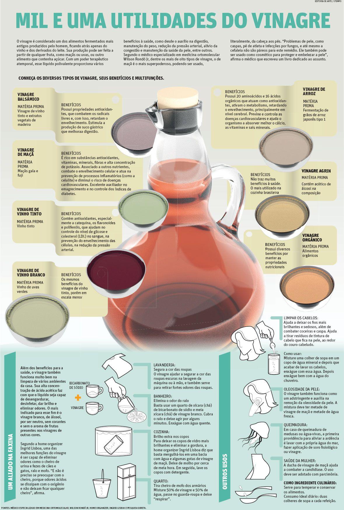 Mil e uma utilidades do vinagre | JORNAL O TEMPO