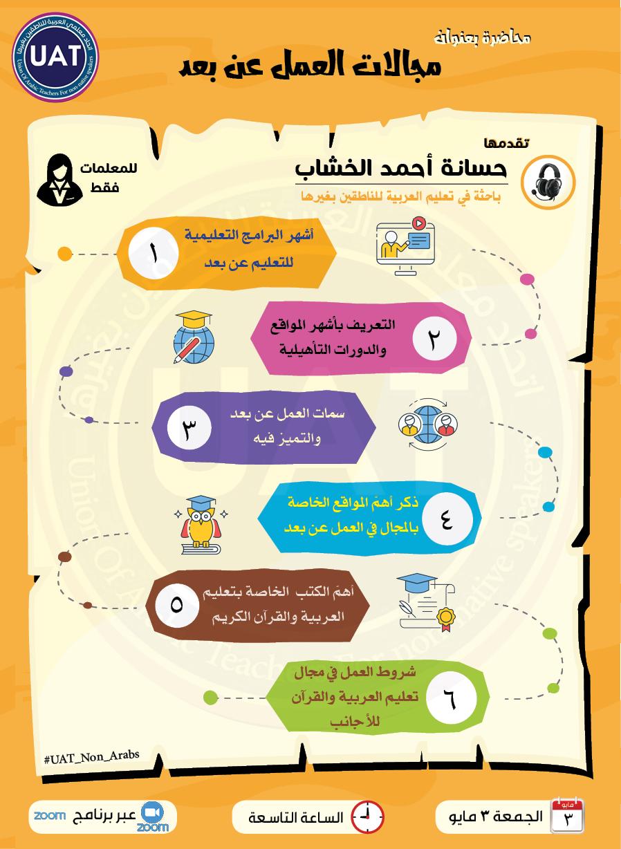 مجالات العمل عن بعد للمعلمات Interactive Design Learning Arabic Banner Design