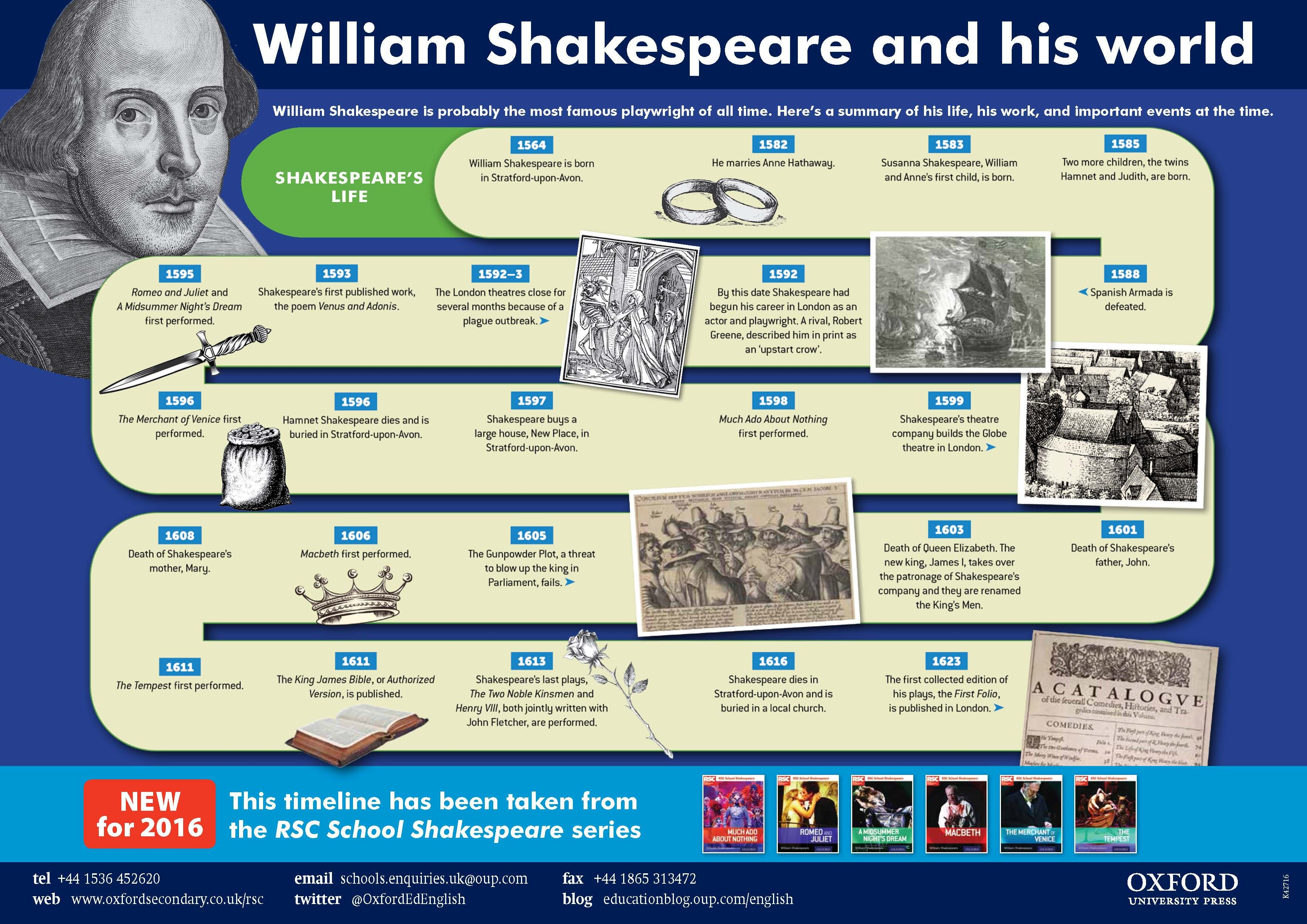 "Download and print this fantastic timeline poster called ""William  Shakespeare and his world"""