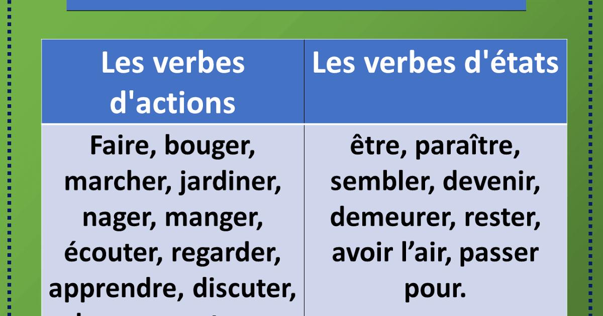 La Difference Entre Le Verbe D Etat Et Le Verbe D Action Verbes D Action Verbe Apprentissage De La Langue Francaise