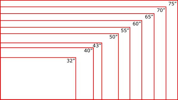 Comparison Of Television Sizes Tv Size Tv Size Guide Interior Design Tools