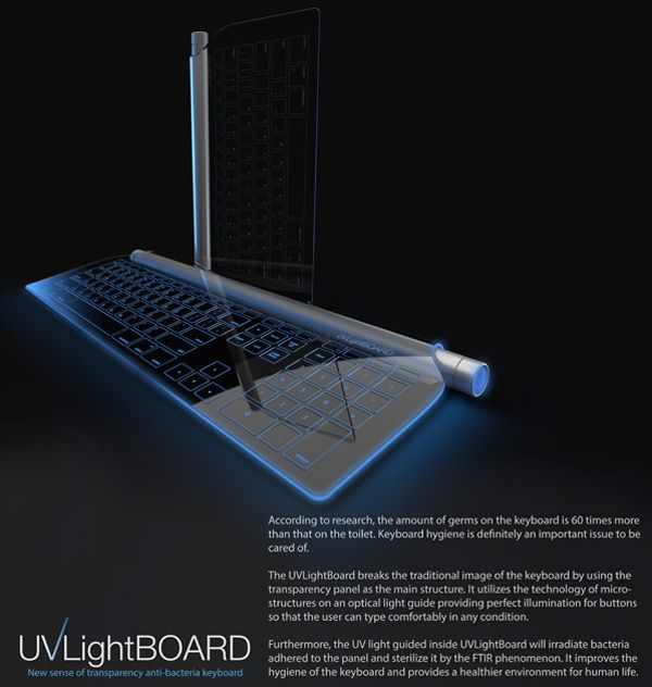 A Uv Light Keyboard That Will Remove Germs On The Keys Keyboard