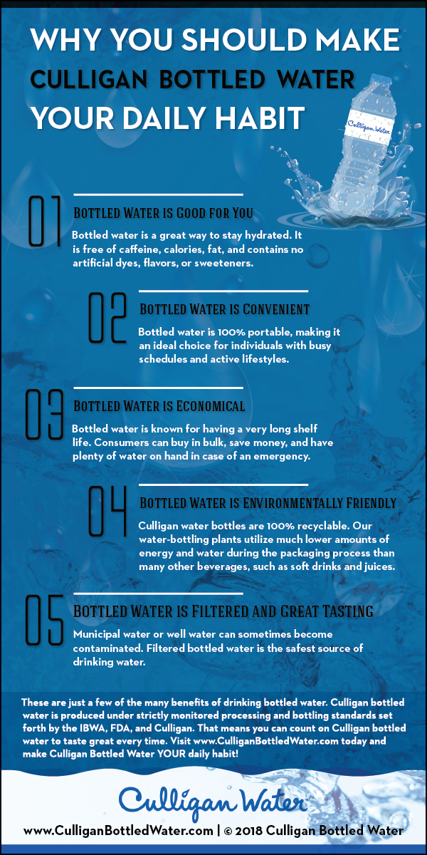 5 Reasons Why Should Drink Water Everyday Get Yours At Culliganbottledwater Com Bottled Water Delivery Water Bottle Water Facts