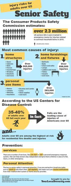 Senior Safety Infographic Get Nutritional Wellness Products Now