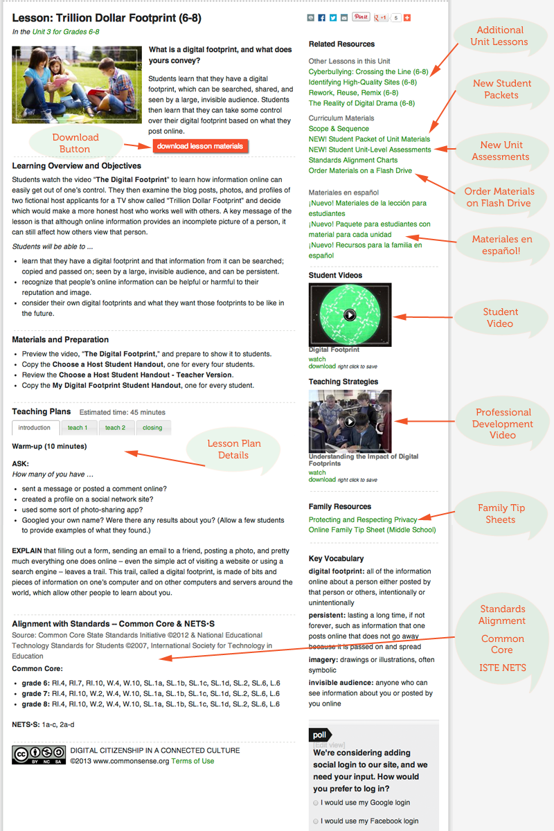 Anatomy of a Lesson Page | Digital literacy, Citizenship and Curriculum