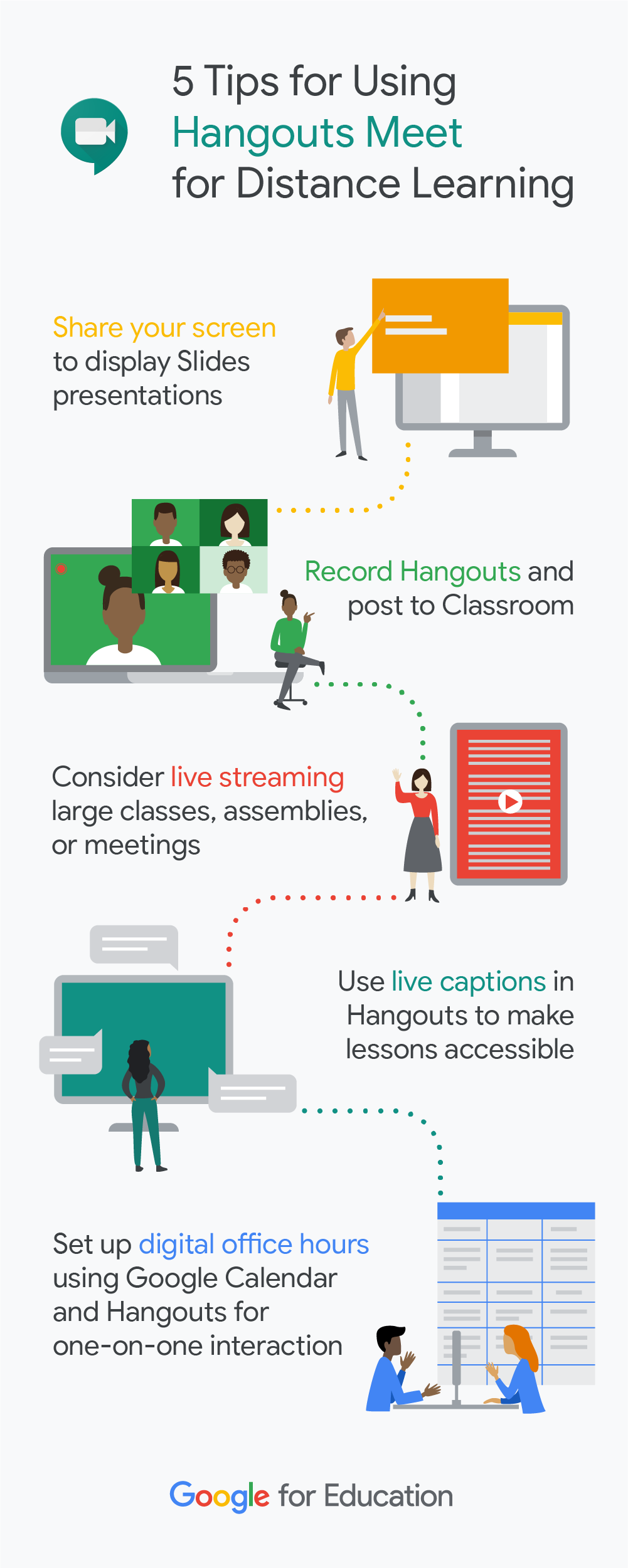 Tips for using Hangouts Meet for distance learning in 2020