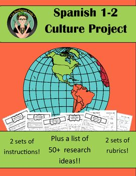 Spanish Culture Project, Student Instructions, Rubrics, Posters. Students will choose a topic (a list of 50+ ideas is provided!), research the topic, create a poster or PowerPoint presentation and prepare a short presentation (2-3 minutes, to allow for large class sizes) to give to the class. Perfect emergency substitute plan for Spanish classes. La Profesora Frida, TeachersPayTeachers