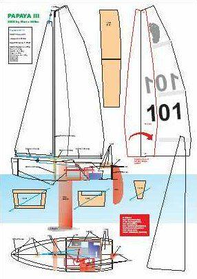 Footy sailboat plans | Footy in 2019 | Sailboat plans, Sailboat, Boat building