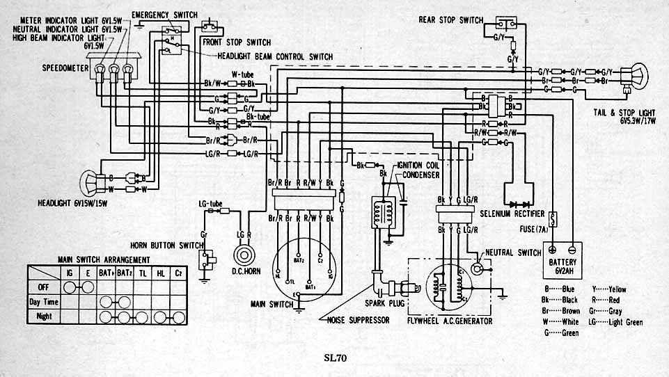 honda xr50r honda training wheels xr crf50 crf z50 z50r motorcycle rh armidasi geniusteam pro Honda XL70 Parts 1974 honda xl70 wiring diagram