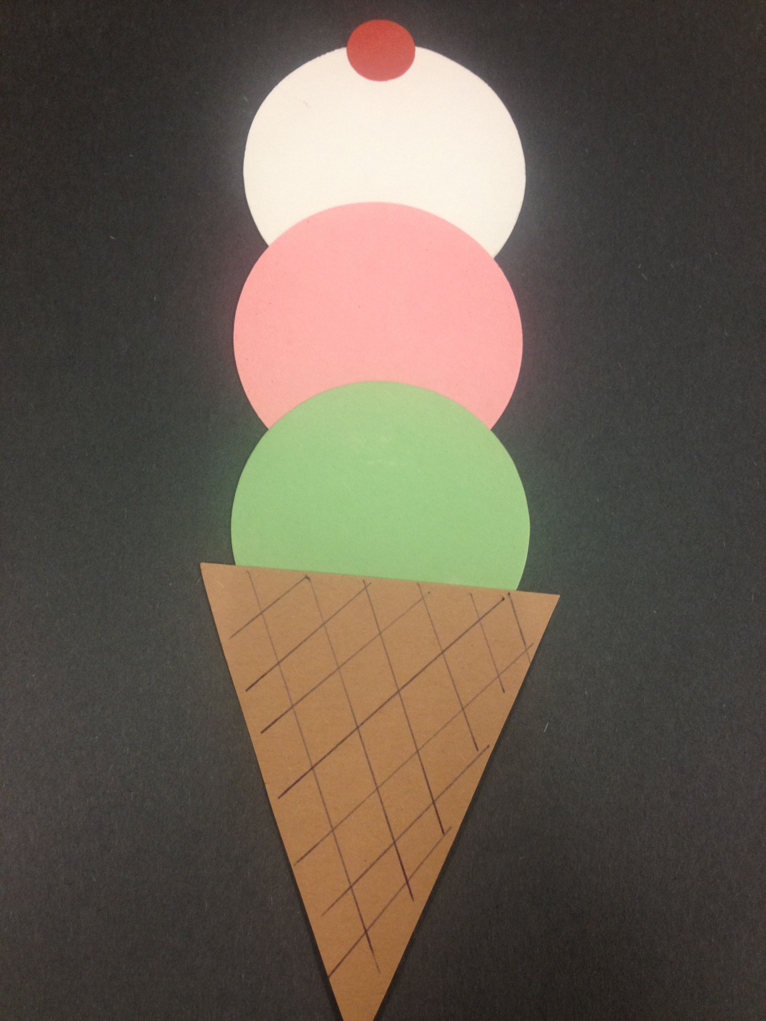 16+ What is craft ice cream ideas in 2021