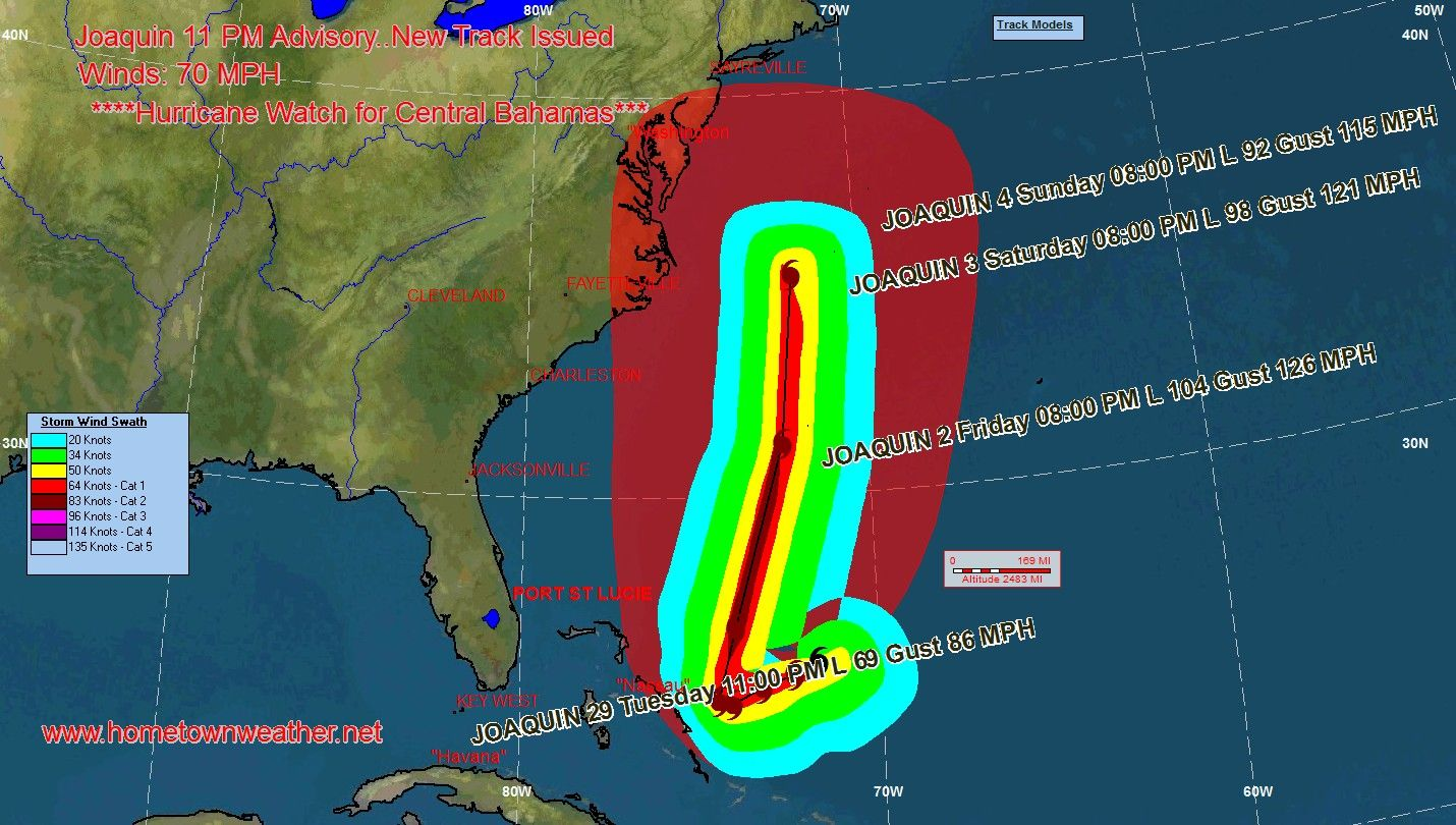 Hurricane Watches Issued For The Central Bahamas Hurricane Watch Bahamas Hurricane