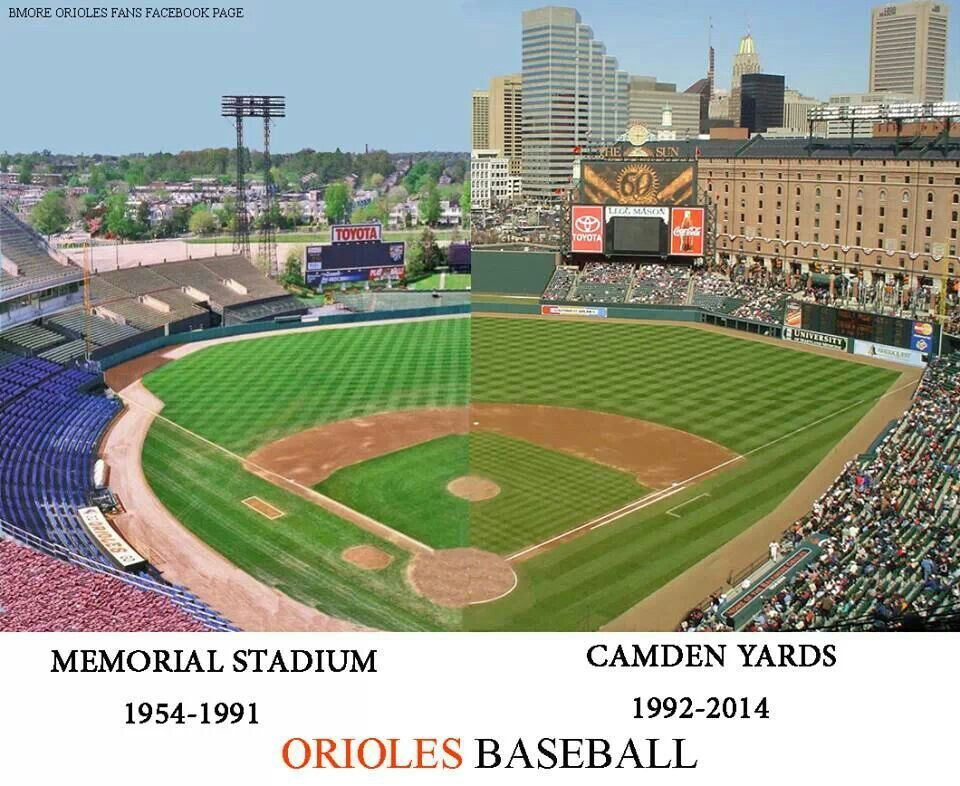 Orioles Baseball Celebrates 60 Yrs Mlb Stadiums Baseball Park Baltimore Orioles Baseball