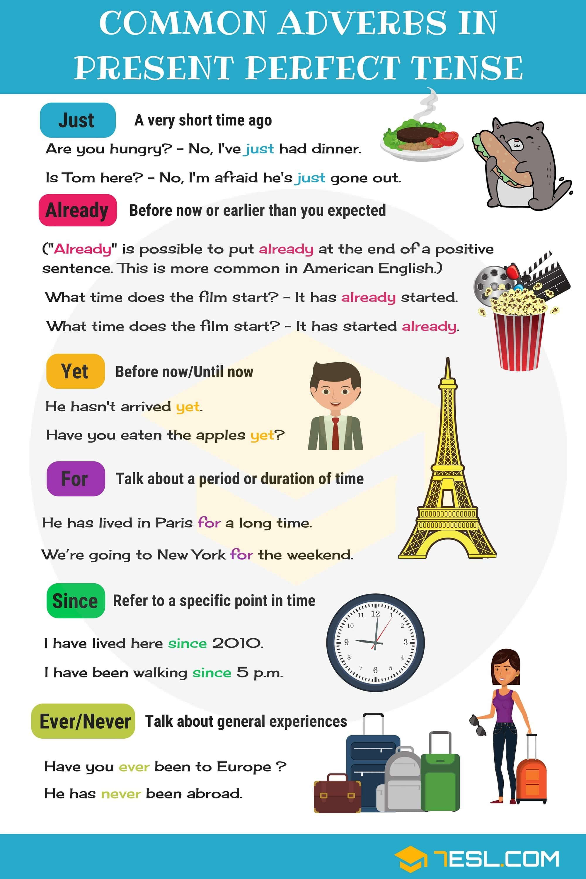 Time Adverbs Used With The Present Perfect Tense