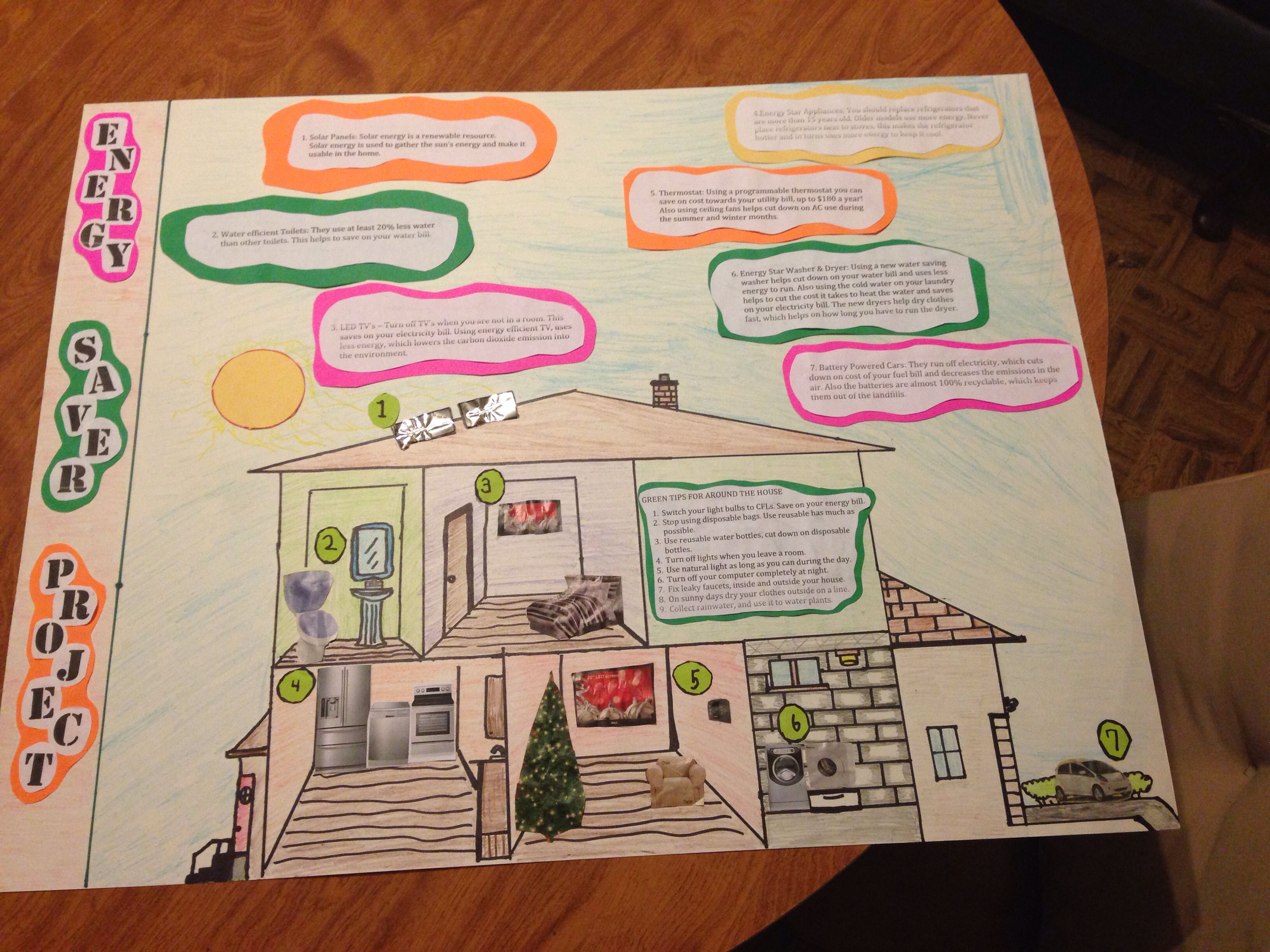 Energy Saver Project Science Project For 6th Grader