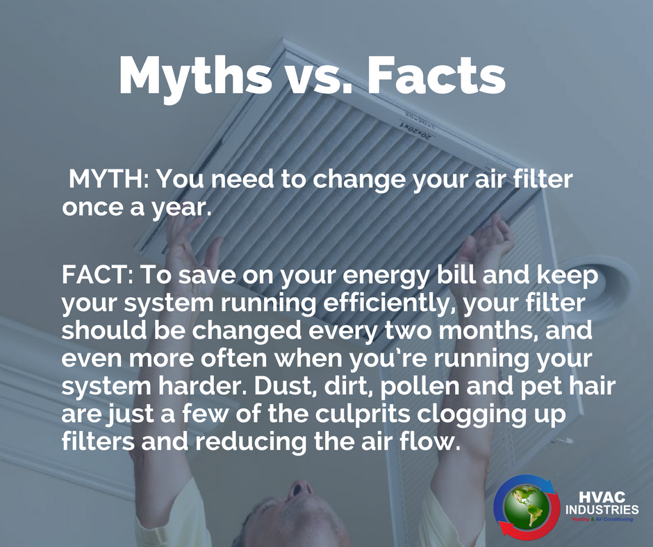 Myths Vs Facts You Need To Change Your Air Filter Once A Year