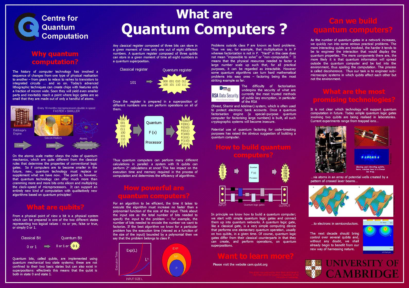Quantum Computer | Quantum Omniverse | Physics research