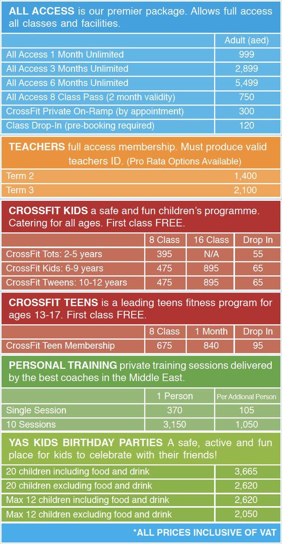 CrossFit Abu Dhabi Crossfit training programs, Crossfit