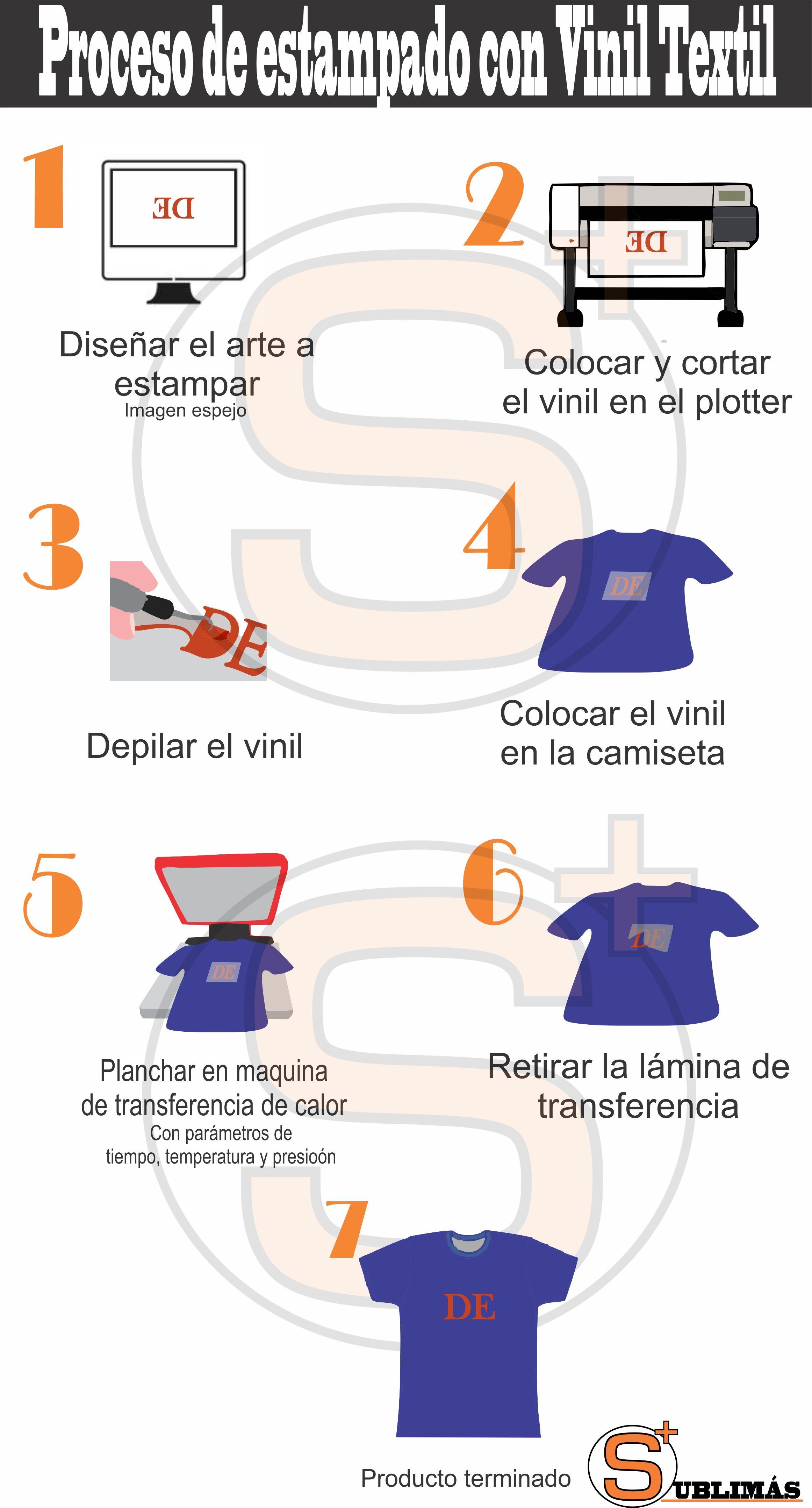 Proceso De Estampado En Tecnica De Vinilo Textil Ventajas Desventajas Definicion Tipos De Vinil Y Uso Regalos Persona Vinil Textil Cojines Con Fotos Vinilos