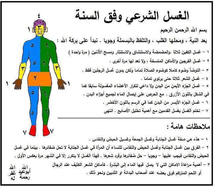 ما هي صلاة الجنازة مجلة قهاوي الشبابية Words Igis Islam