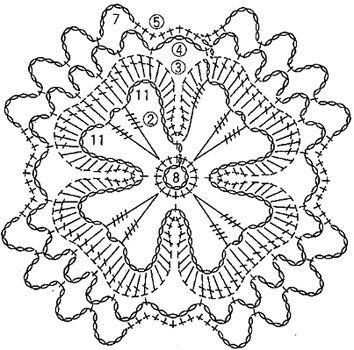 вязание ажурные квадраты