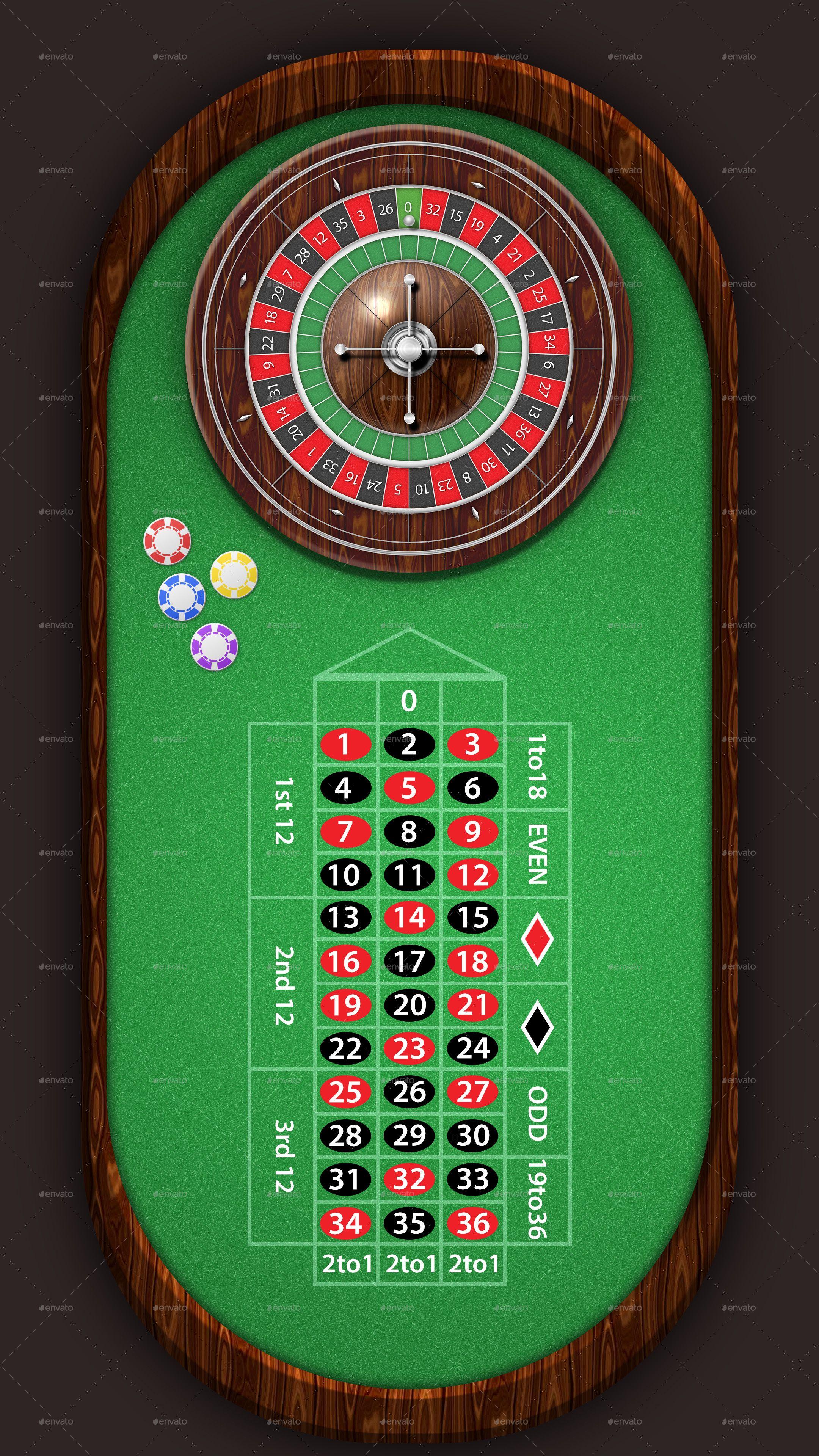 European Roulette Table Pack 4k Ad Roulette Affiliate European Pack Table Roulette Table Roulette 5 Card Poker