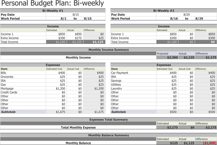 Free Download  Excel Spreadsheet  Personal Budget Plan  Bi