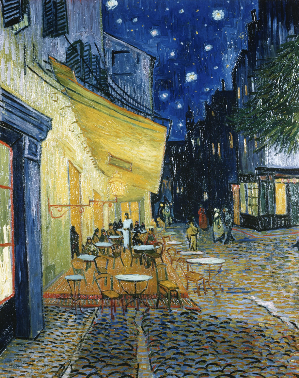 Van Gogh's Most Famous Paintings