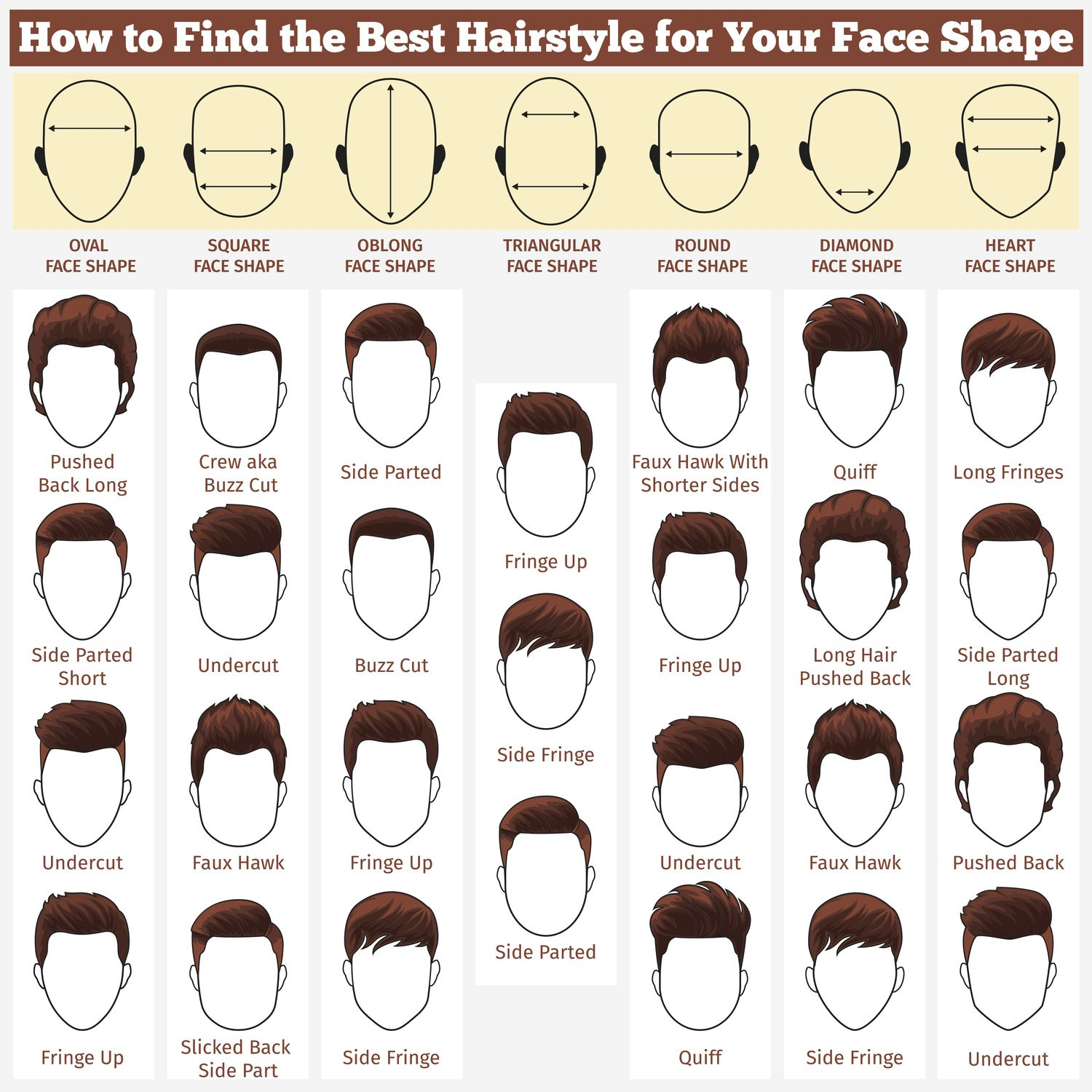 How to choose a hair style oval face type - Finding The Right Haircut For You