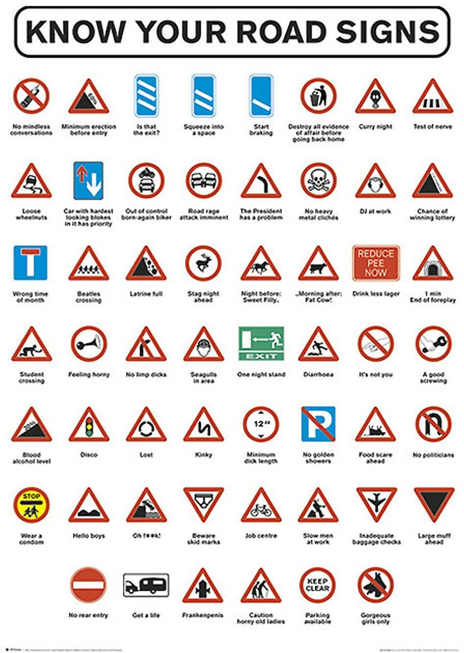 Traffic signs are known as 'codes'. Traffic signs all have ...