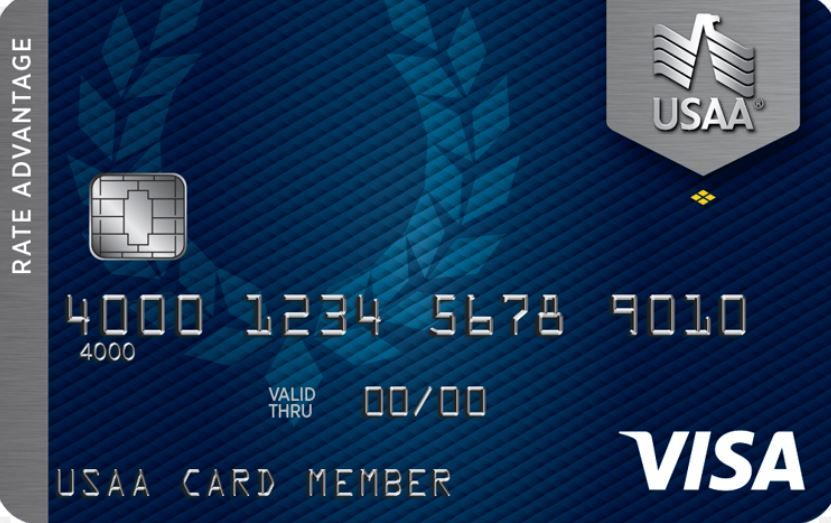 Usaa Credit Card Login Credit Card App Rewards Credit Cards Credit Card Application