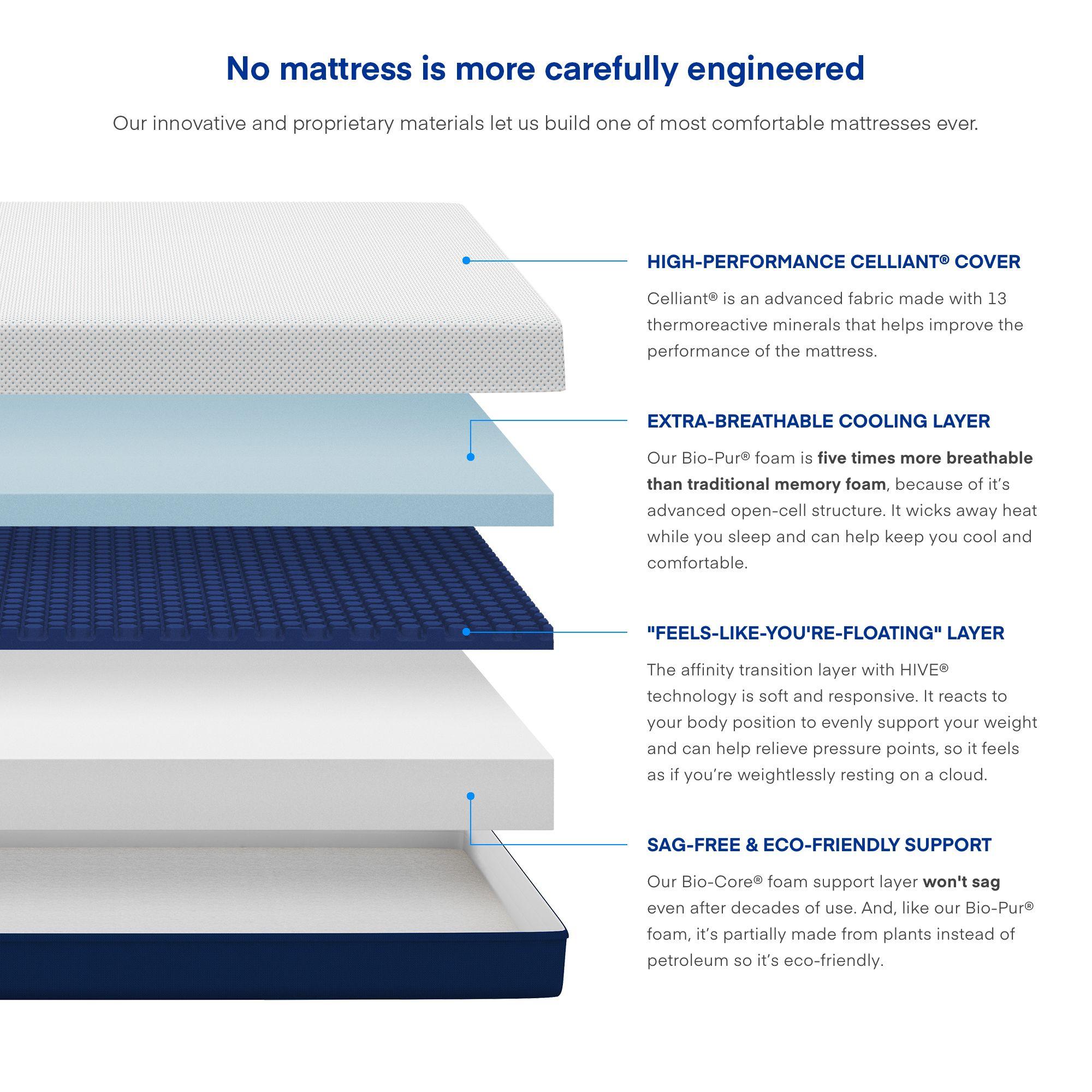 Amerisleep As3 Medium Blended Firm Soft Memory Foam Luxury Bed Mattress Queen Ad Blen In 2020 Firm Memory Foam Mattress Foam Mattress Bed Queen Memory Foam Mattress