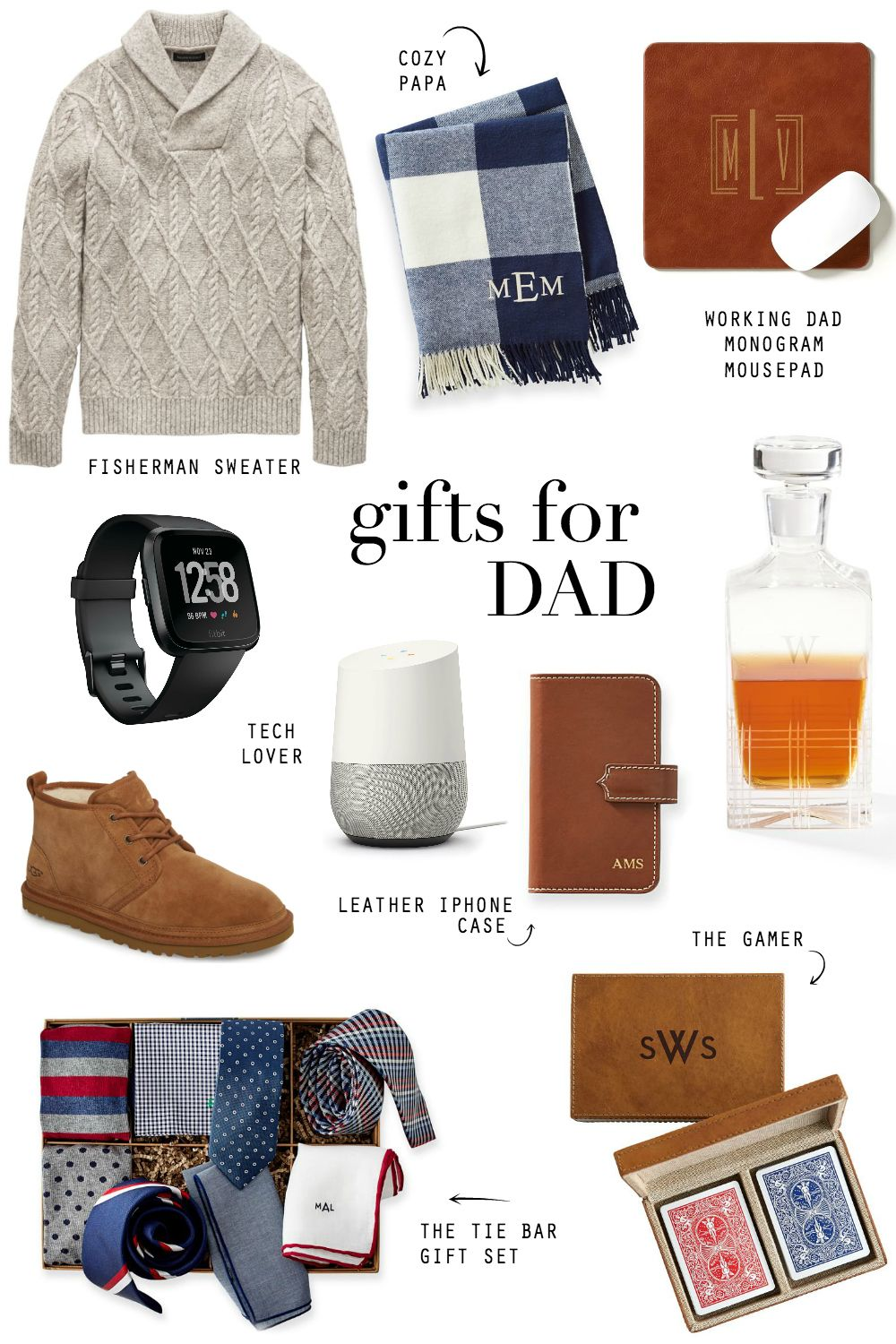 GIFTS FOR MOM & DAD | Dad holiday gifts, Gifts for mom ...