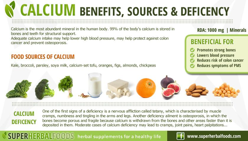 Calcium and Vitamin D: What You Need to Know