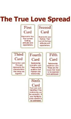 Tarot spreads | Tarot Spreads – The True Love Tarot Card