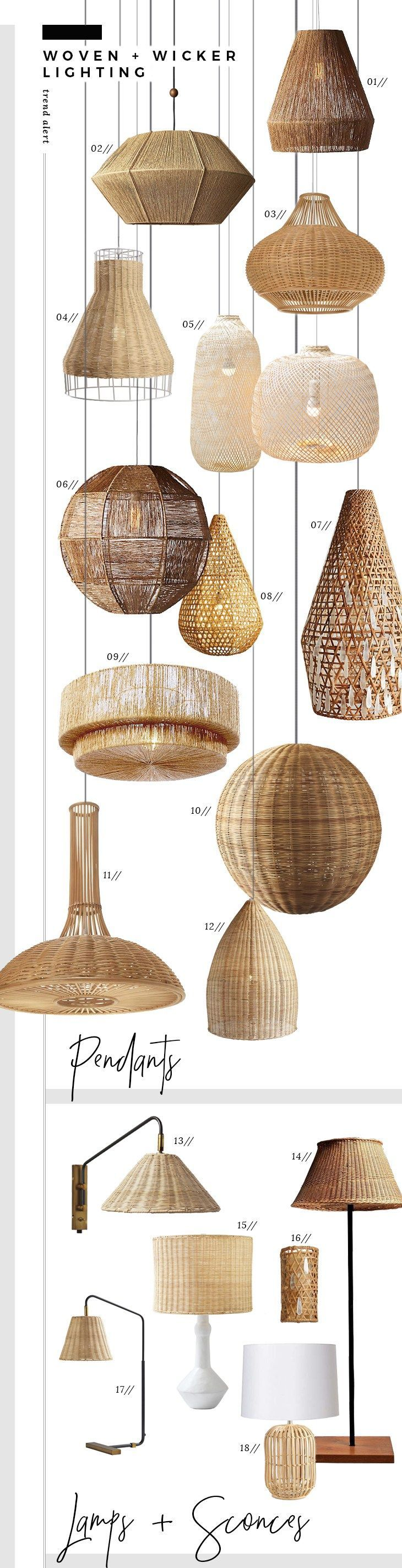 Roundup : Woven Light Fixtures - Room for Tuesday Blog #pendantlighting
