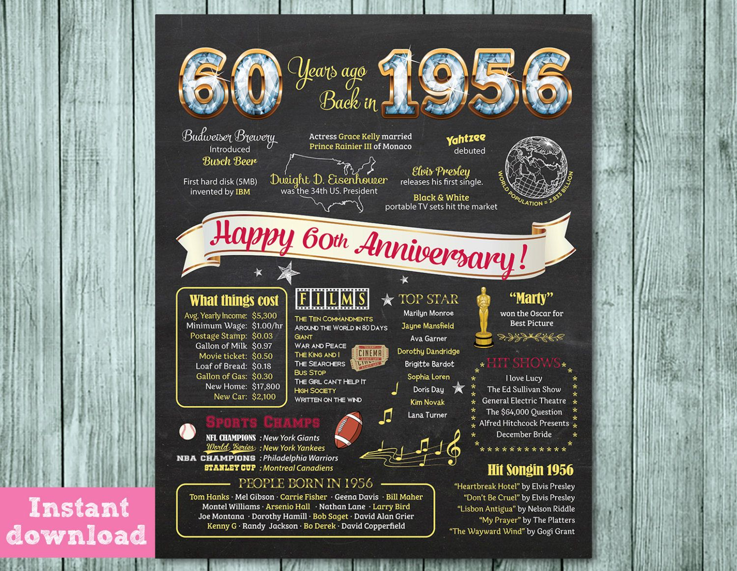 60th Anniversary Gifts INSTANT DOWNLOAD, 60th Wedding Anniversary Gifts Chalkboard Poster Sign Party PRINTABLE 60 Years of Marriage 1956 by ABCSongShop on Etsy