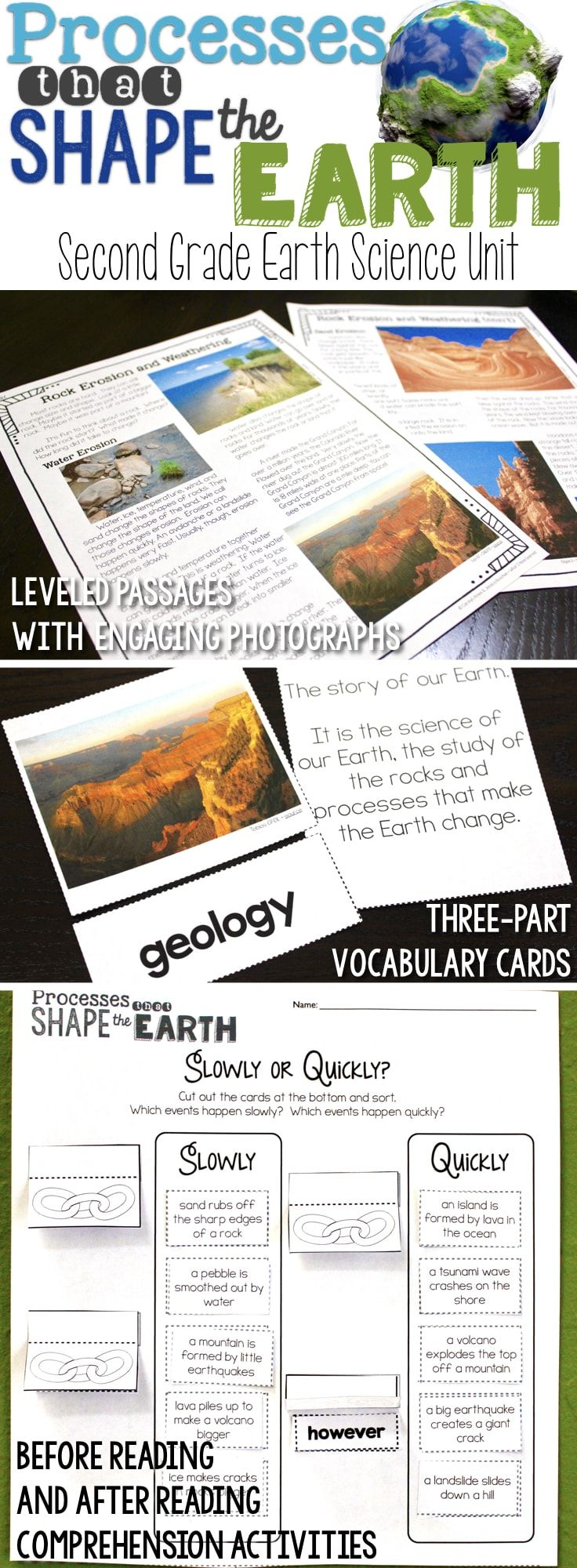 Printable Coloring Worksheets Word Processes That Shape The Earth  Earths Systems Unit Identify Numbers Worksheet with Stoichiometry Worksheet 2 Answer Key Word Processes That Shape The Earth Is A Second Grade Science Unit That  Addresses All The Next Michael Losier Law Of Attraction Worksheets