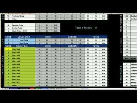Forex Trading Spreadsheet - wwwTrading Spreadsheets - YouTube