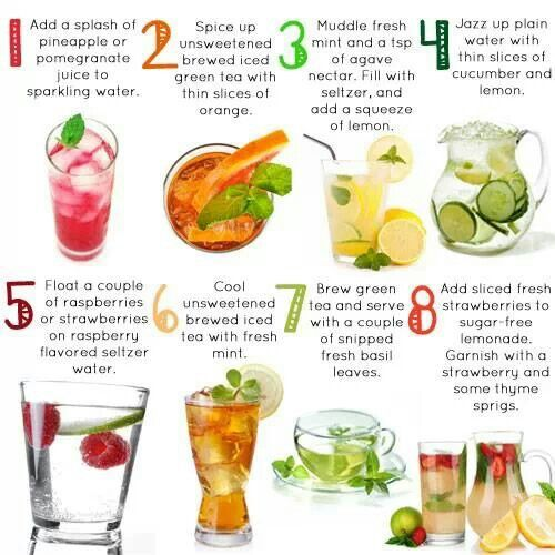 Diabetic Drinks Water With Added Fruit Spices Diabetic Smoothie Recipes Smoothie Recipe Book Flavored Water Recipes